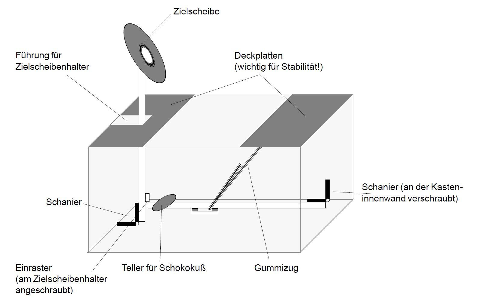 schokokuss-wurfmaschine - cj lernen