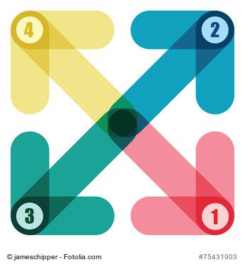 Vier Ecken Spiel